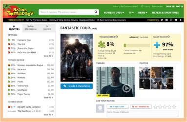 Fantastic-Four-2015-movie-rotten-tomatoes-August-6-2015-morning