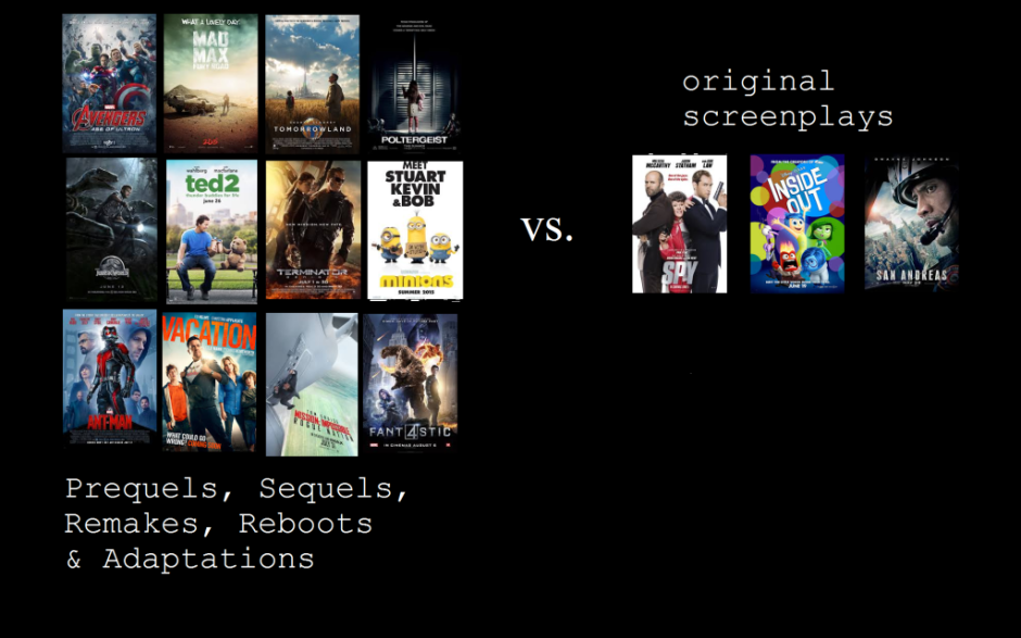 Image result for sequels reboots adaptations